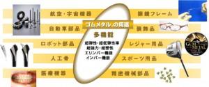 gum_chart[1]